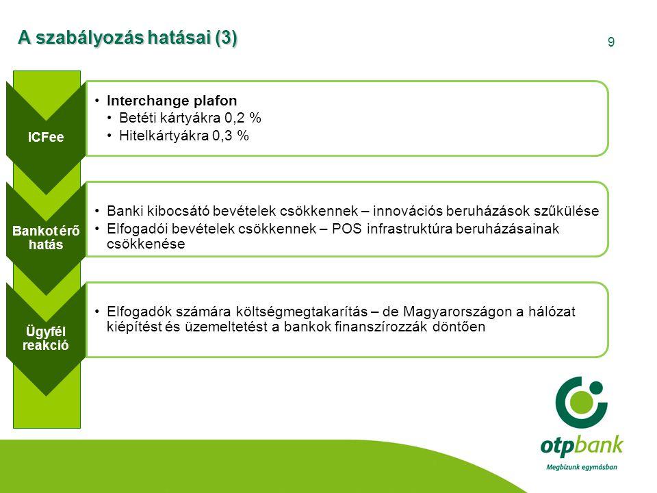 A szabályozás hatásai (3)