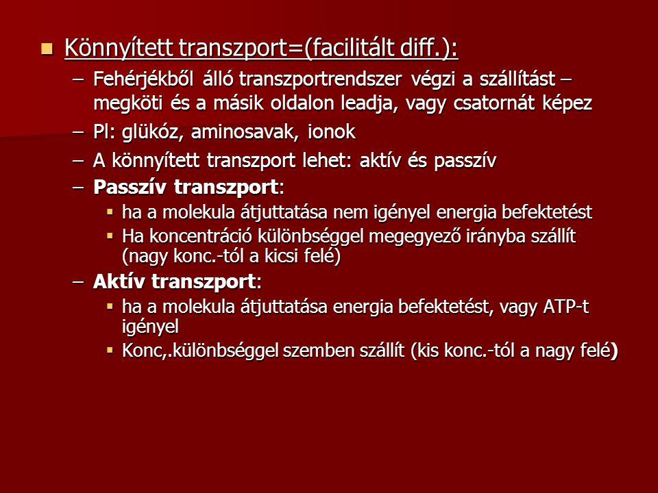 Könnyített transzport=(facilitált diff.):