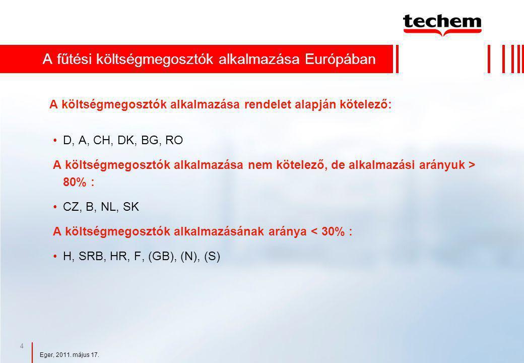 A fűtési költségmegosztók alkalmazása Európában
