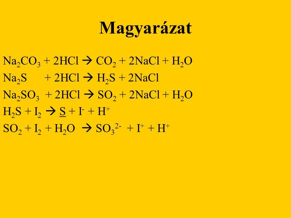 Magyarázat Na2CO3 + 2HCl  CO2 + 2NaCl + H2O Na2S + 2HCl  H2S + 2NaCl