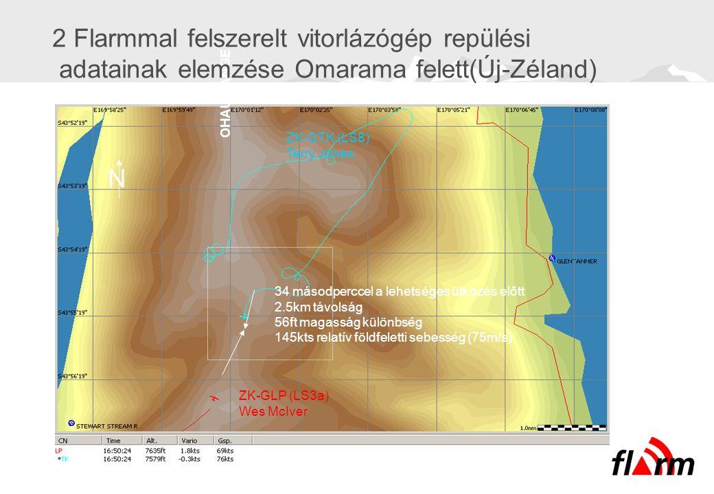 2 Flarmmal felszerelt vitorlázógép repülési adatainak elemzése Omarama felett(Új-Zéland)