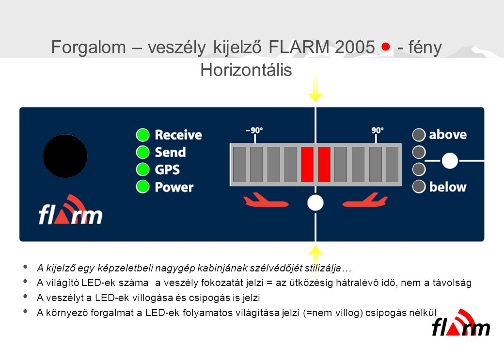 Forgalom – veszély kijelző FLARM 2005  - fény Horizontális