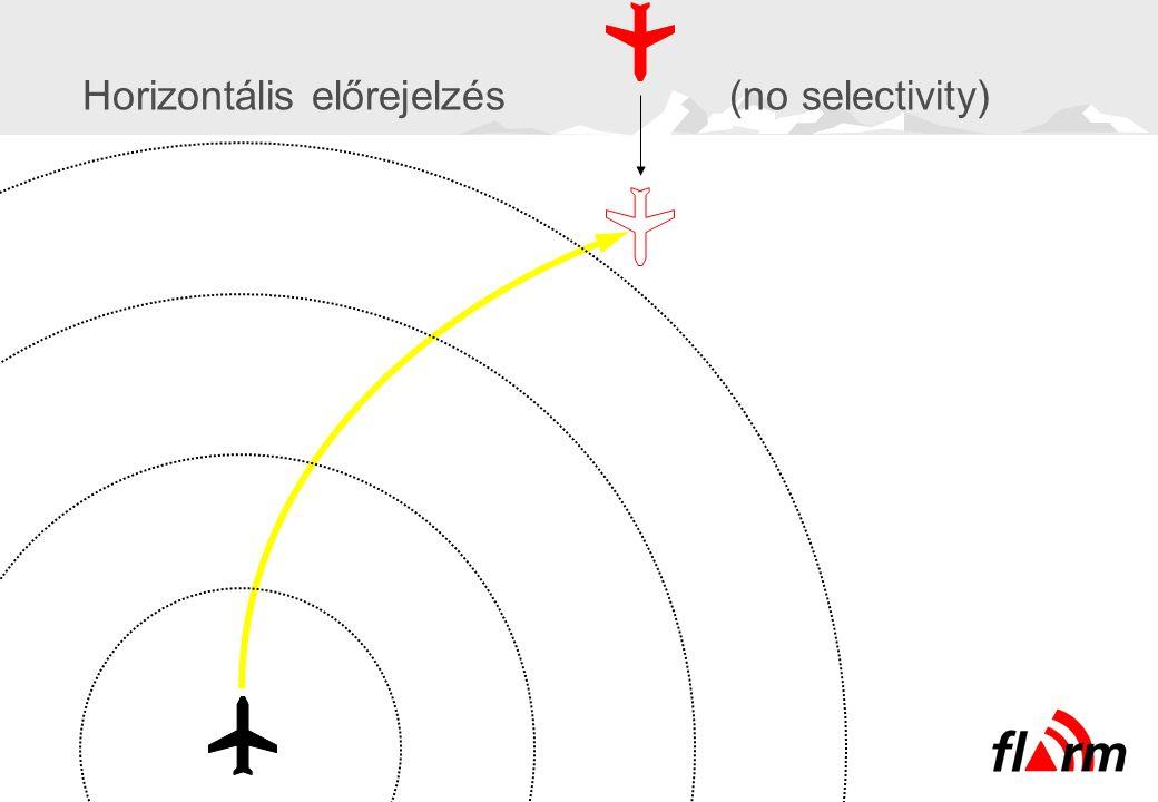 Horizontális előrejelzés (no selectivity)