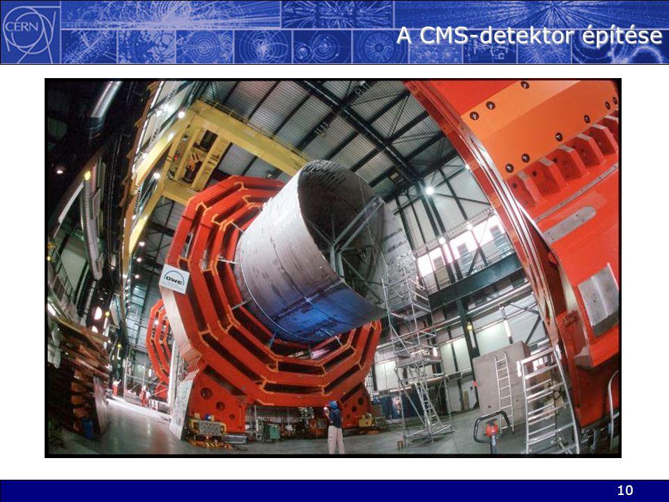 A CMS-detektor építése