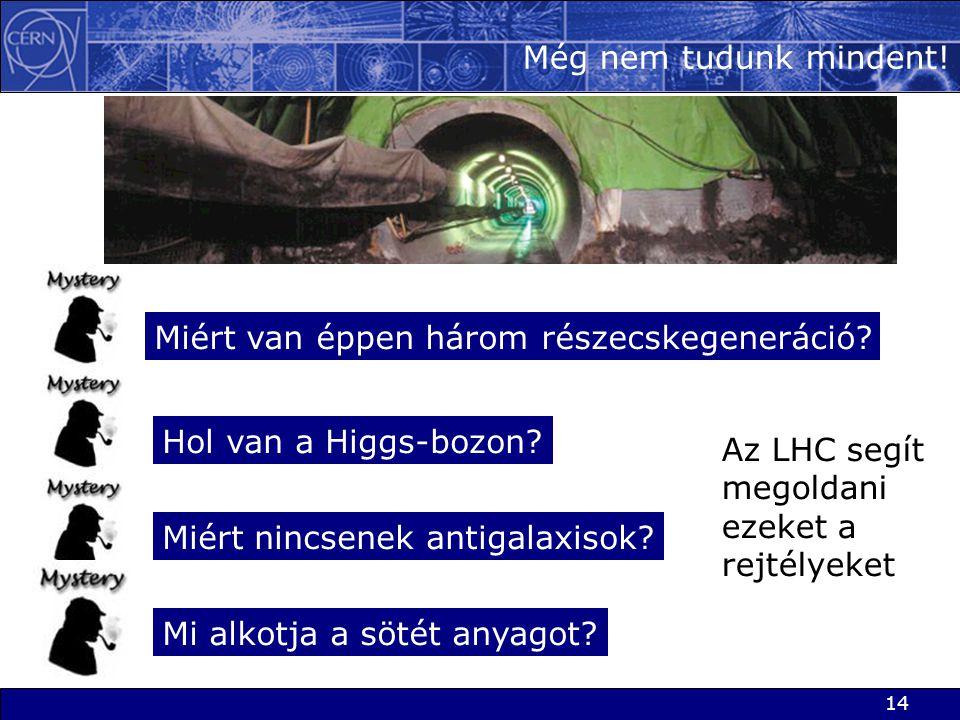 Még nem tudunk mindent! Miért van éppen három részecskegeneráció Hol van a Higgs-bozon Az LHC segít megoldani ezeket a rejtélyeket.
