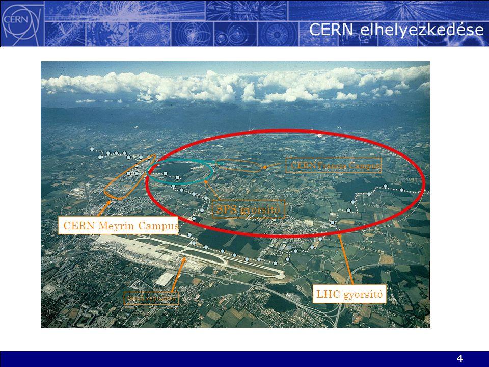 CERN elhelyezkedése SPS gyorsító CERN Meyrin Campus LHC gyorsító