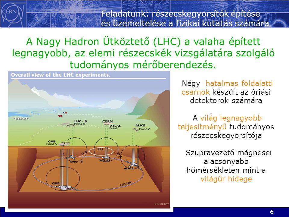 Feladatunk: részecskegyorsítók építése és üzemeltelése a fizikai kutatás számára