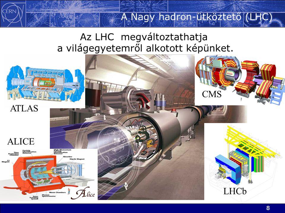A Nagy hadron-ütköztető (LHC)