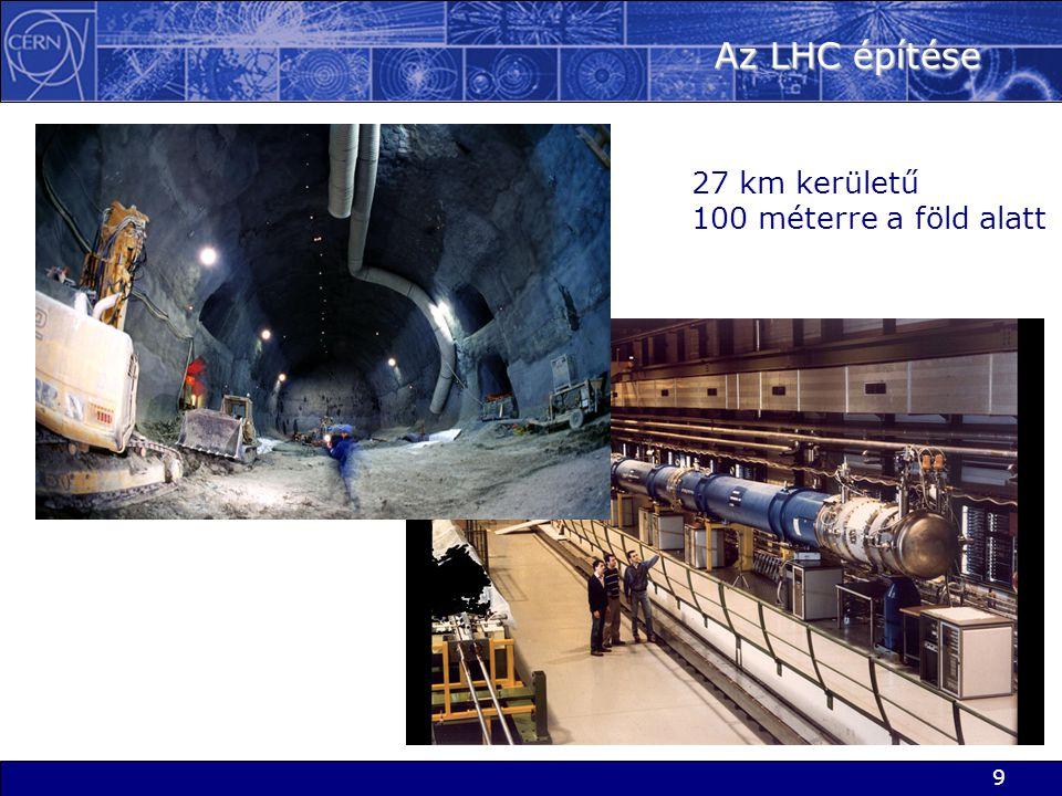 Az LHC építése 27 km kerületű 100 méterre a föld alatt