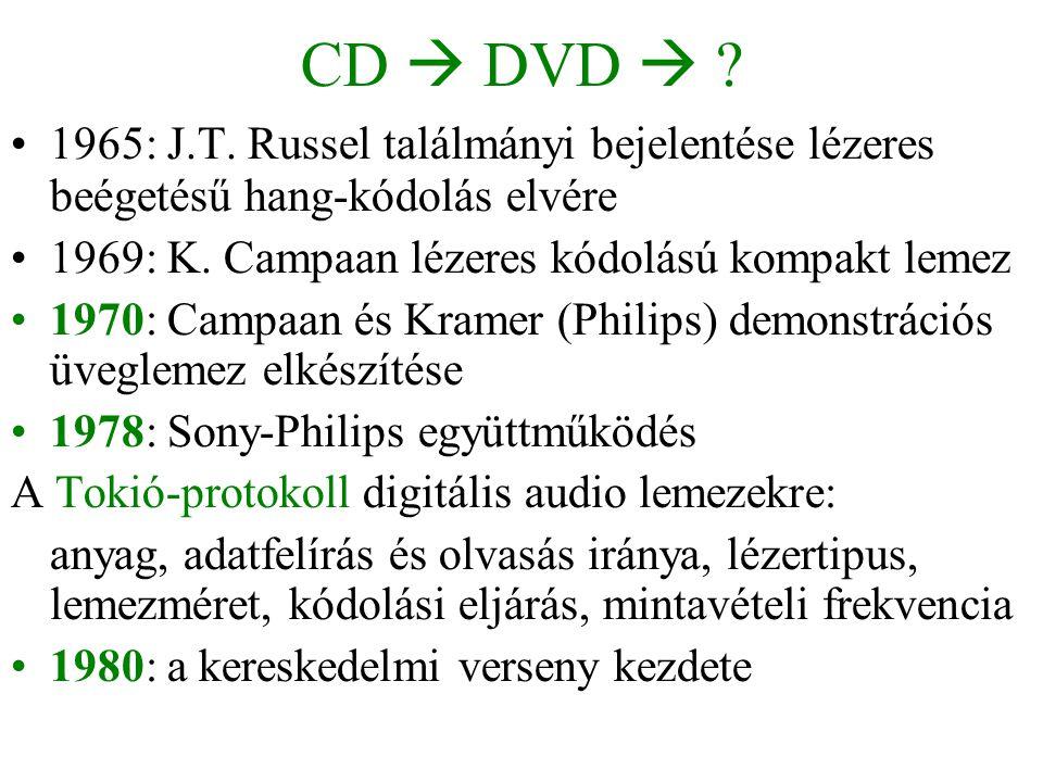 CD  DVD  1965: J.T. Russel találmányi bejelentése lézeres beégetésű hang-kódolás elvére. 1969: K. Campaan lézeres kódolású kompakt lemez.
