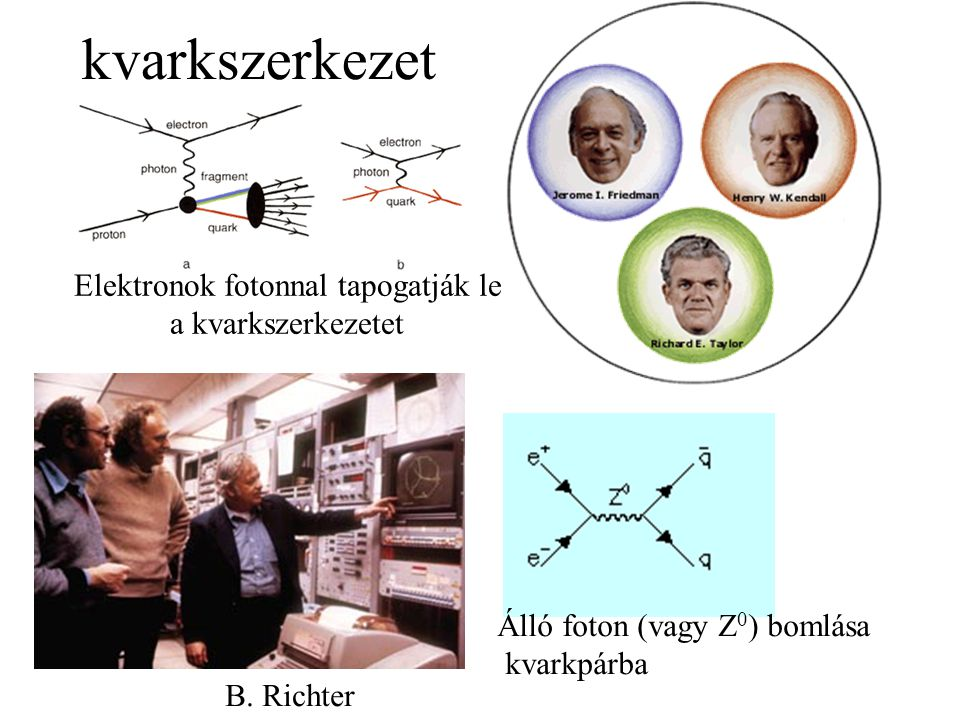 kvarkszerkezet Elektronok fotonnal tapogatják le a kvarkszerkezetet