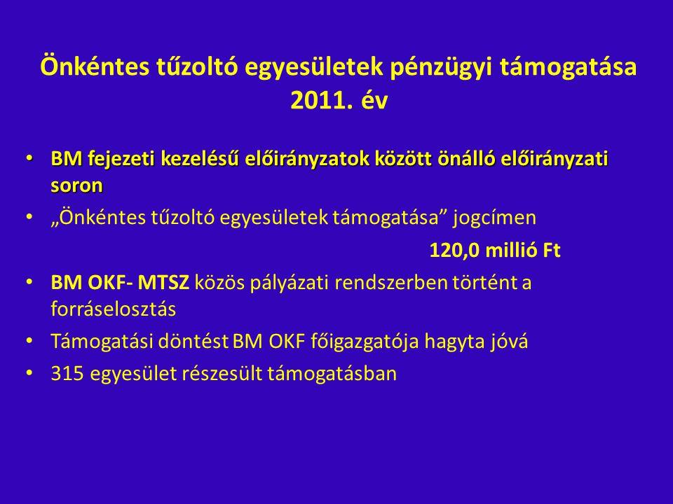 Önkéntes tűzoltó egyesületek pénzügyi támogatása 2011. év