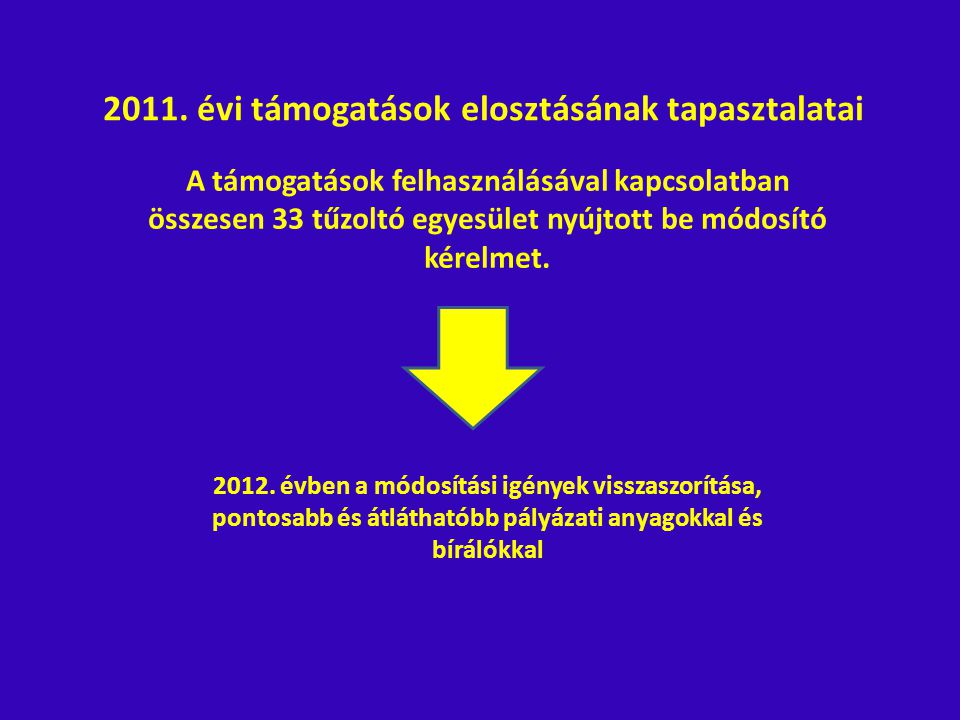 2011. évi támogatások elosztásának tapasztalatai