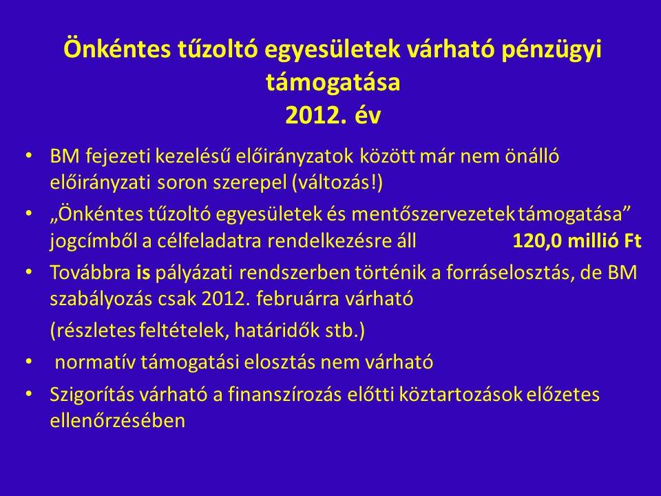 Önkéntes tűzoltó egyesületek várható pénzügyi támogatása 2012. év