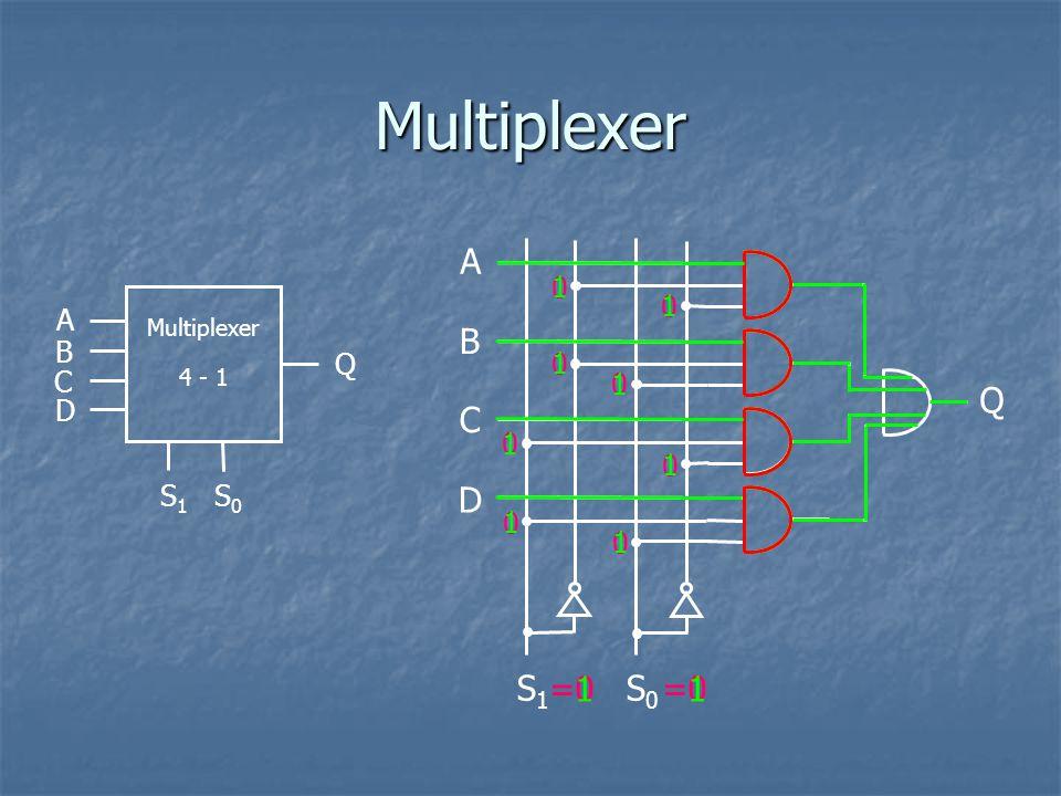 Multiplexer A B Q C D S1 S0 =0 =1 =0 =1 1 1 A B Q 1 C 1 D 1 1 S1 S0 1