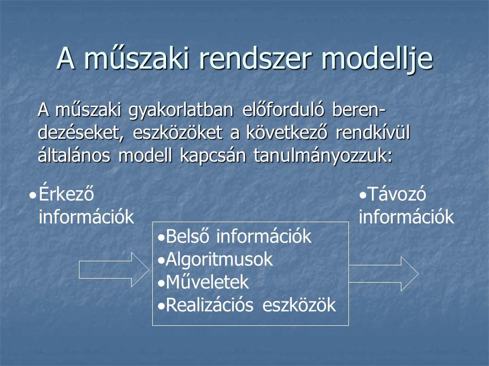 A műszaki rendszer modellje