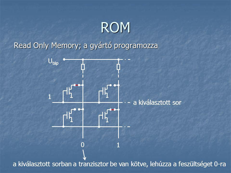 ROM Read Only Memory; a gyártó programozza Utáp 1 a kiválasztott sor 1