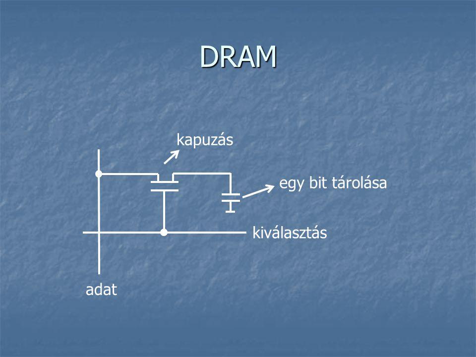 DRAM kapuzás egy bit tárolása kiválasztás adat