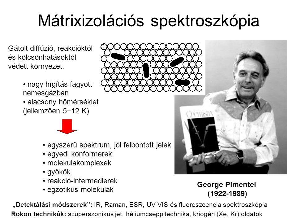 Mátrixizolációs spektroszkópia