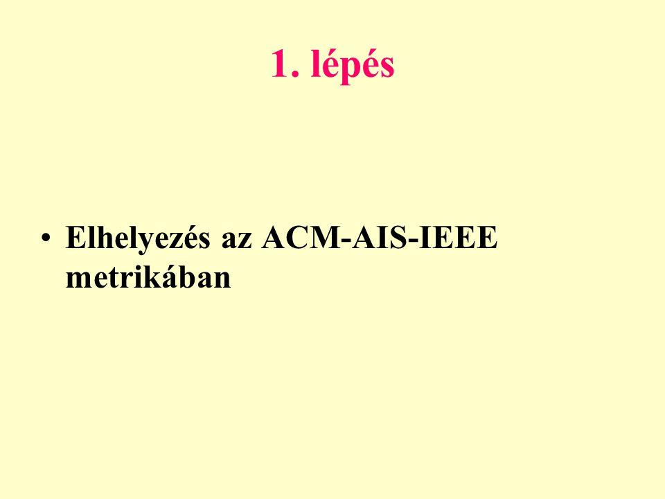 1. lépés Elhelyezés az ACM-AIS-IEEE metrikában