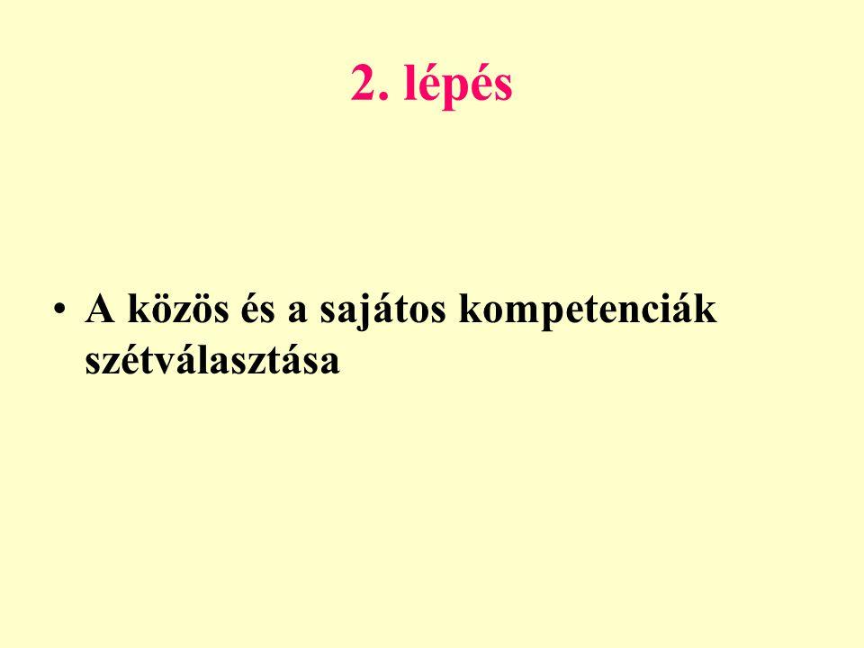 2. lépés A közös és a sajátos kompetenciák szétválasztása