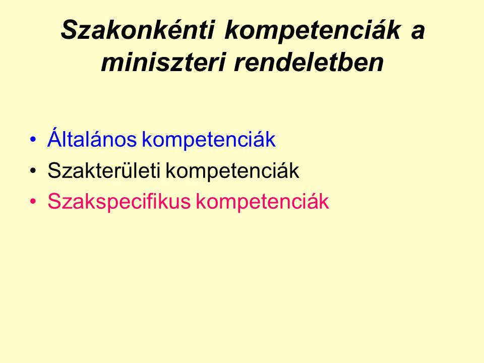 Szakonkénti kompetenciák a miniszteri rendeletben