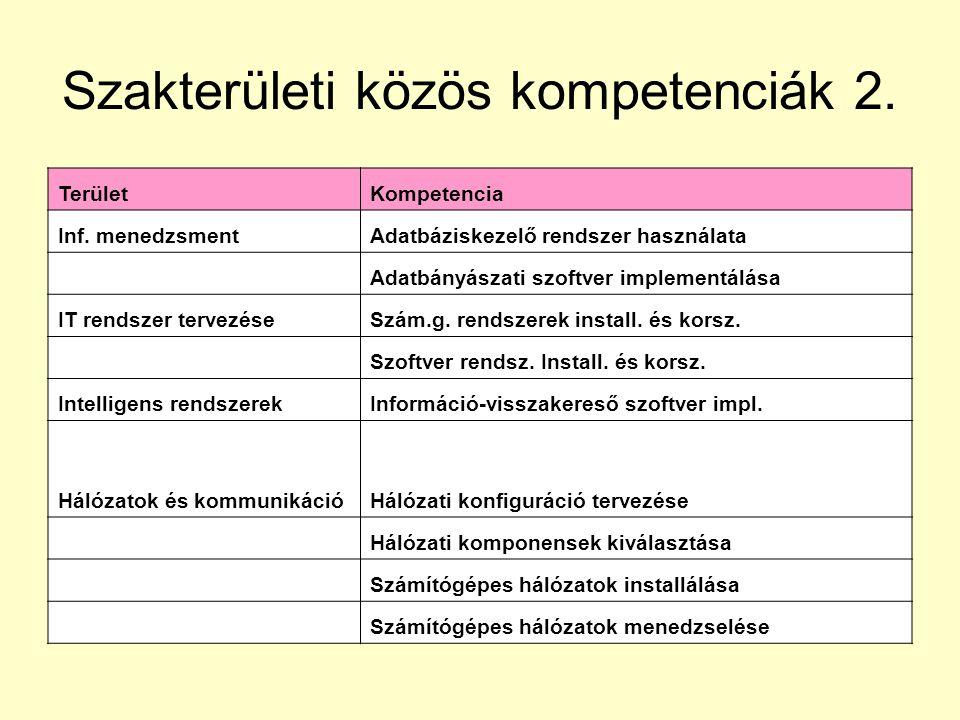 Szakterületi közös kompetenciák 2.