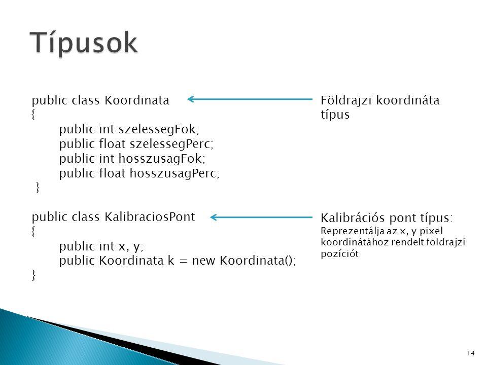 Típusok public class Koordinata { public int szelessegFok;