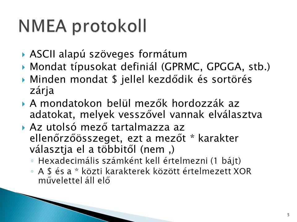 NMEA protokoll ASCII alapú szöveges formátum