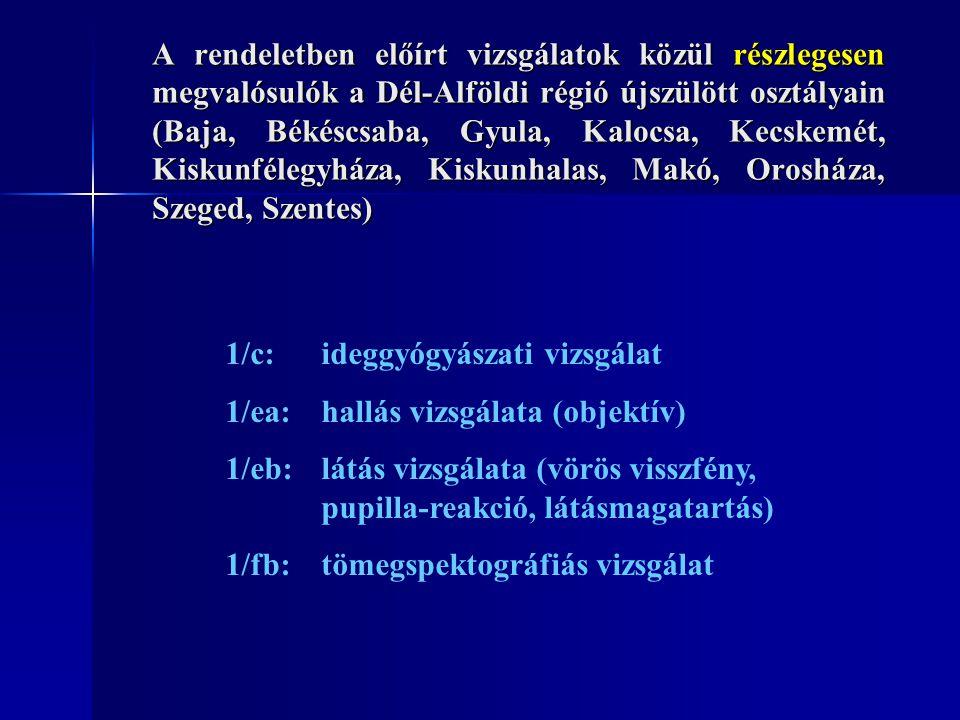 A rendeletben előírt vizsgálatok közül részlegesen megvalósulók a Dél-Alföldi régió újszülött osztályain (Baja, Békéscsaba, Gyula, Kalocsa, Kecskemét, Kiskunfélegyháza, Kiskunhalas, Makó, Orosháza, Szeged, Szentes)