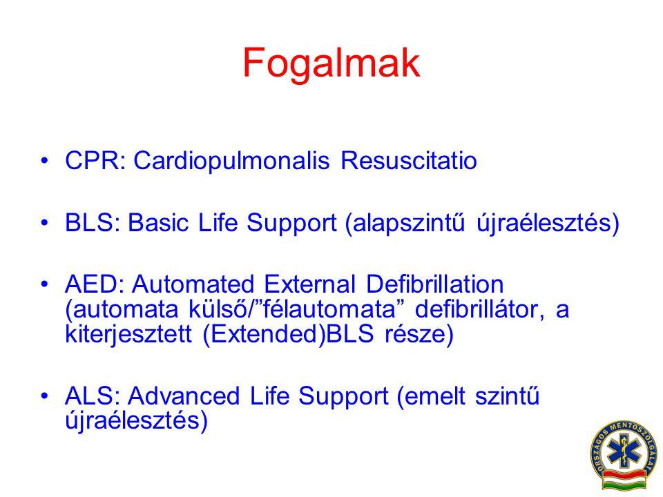 Fogalmak CPR: Cardiopulmonalis Resuscitatio