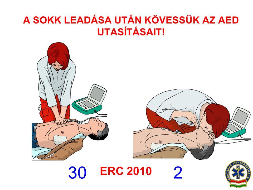 A SOKK LEADÁSA UTÁN KÖVESSÜK AZ AED UTASÍTÁSAIT!