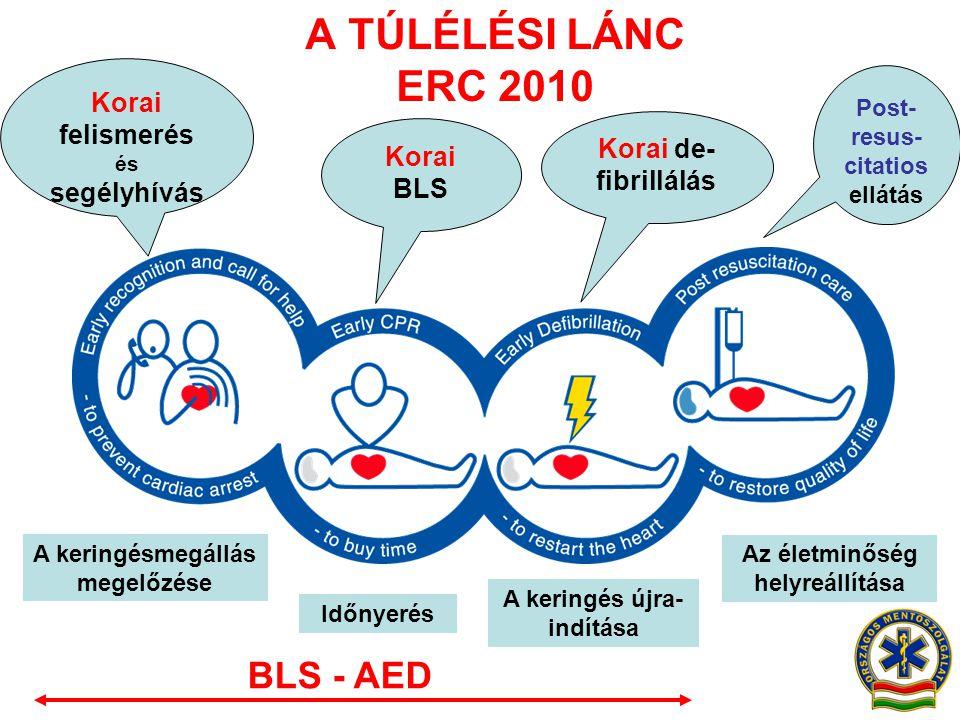 A TÚLÉLÉSI LÁNC ERC 2010 BLS - AED Korai felismerés és segélyhívás