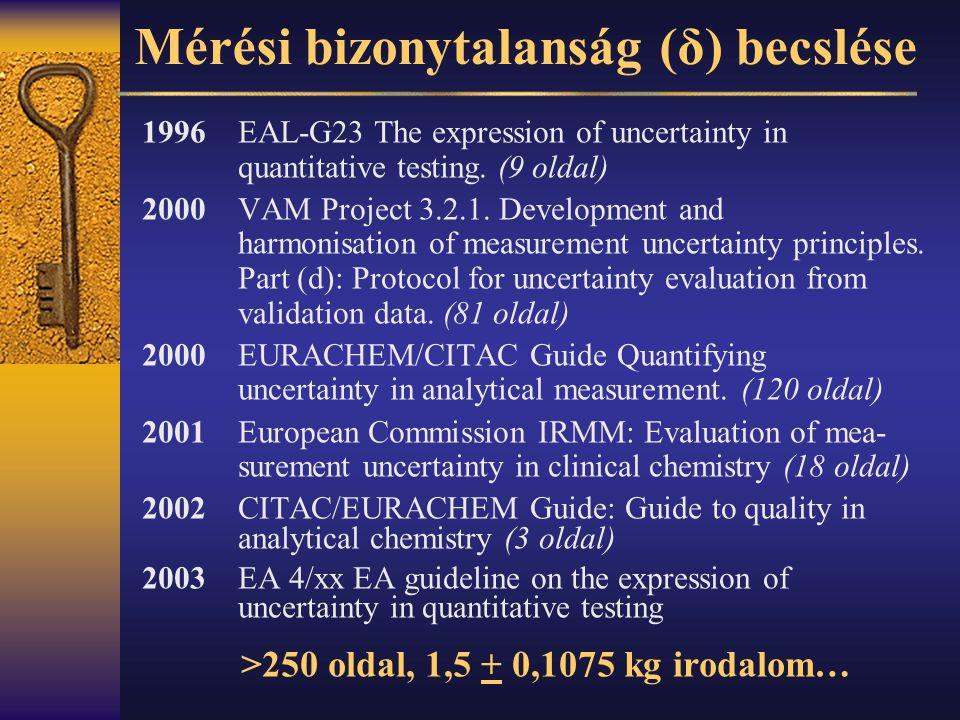 Mérési bizonytalanság (δ) becslése
