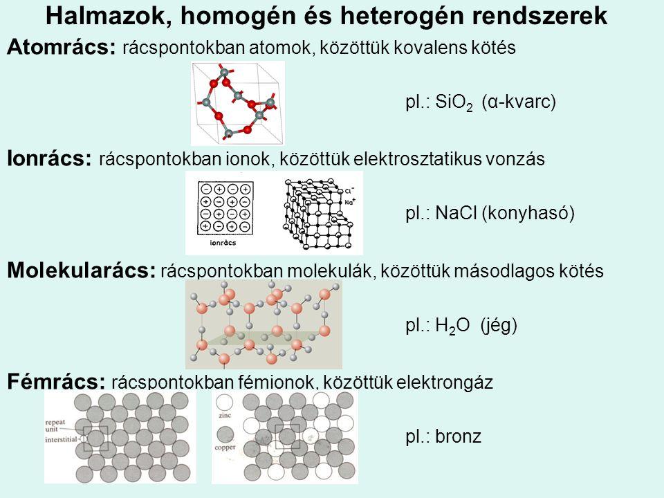 Halmazok, homogén és heterogén rendszerek