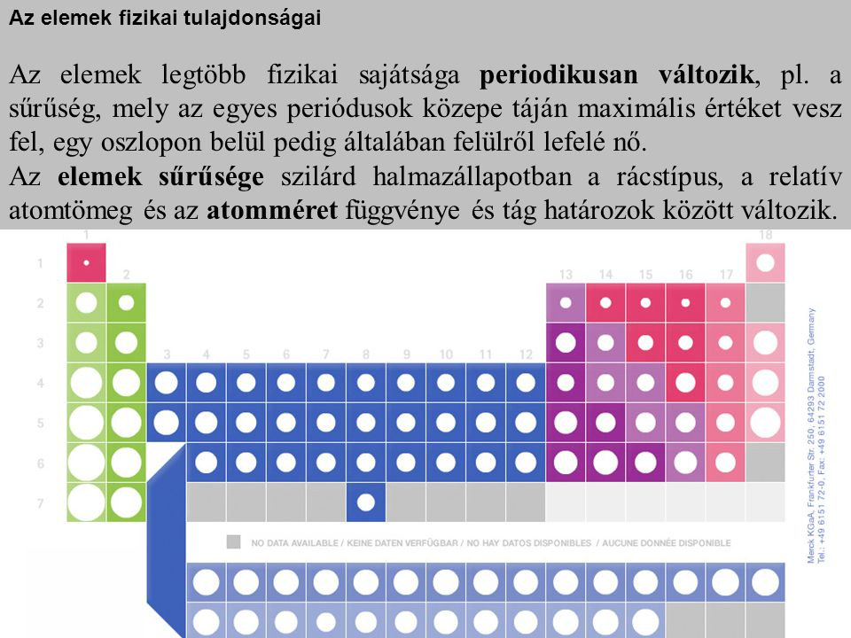 Az elemek fizikai tulajdonságai