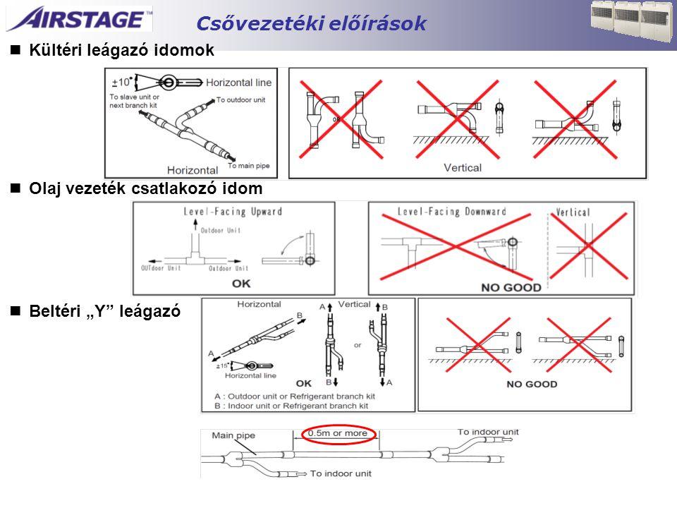 Csővezetéki előírások