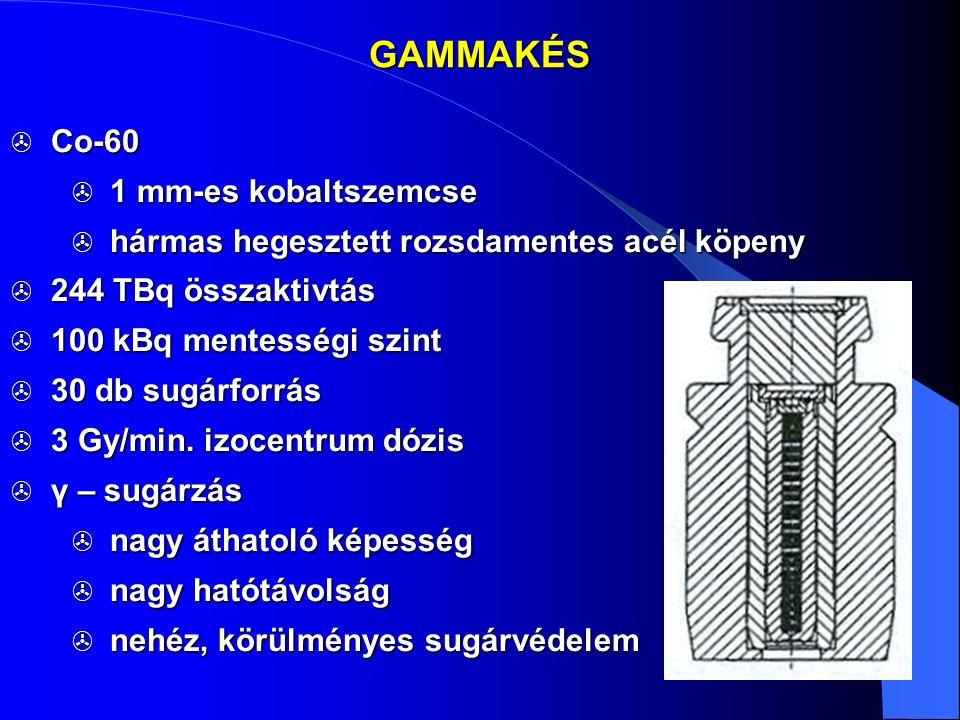 GAMMAKÉS Co-60 1 mm-es kobaltszemcse
