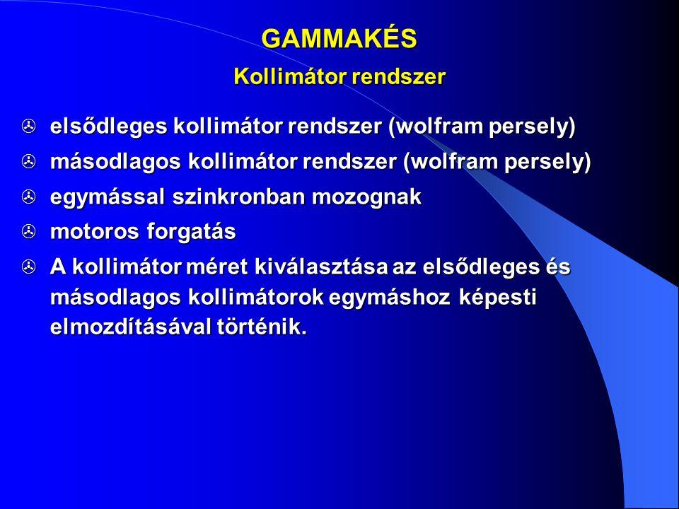 GAMMAKÉS Kollimátor rendszer