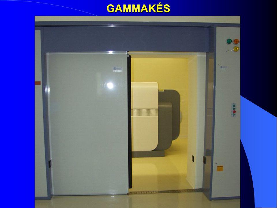 GAMMAKÉS