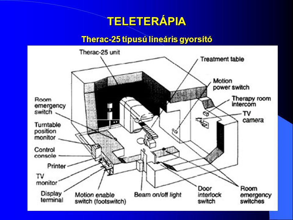 Therac-25 típusú lineáris gyorsító