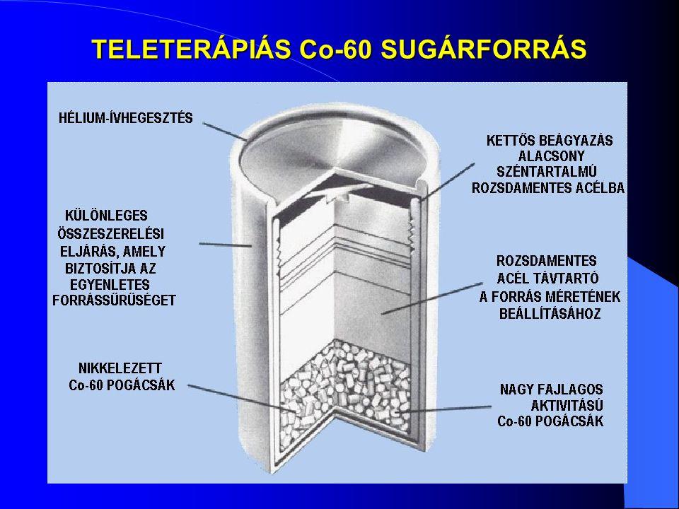 TELETERÁPIÁS Co-60 SUGÁRFORRÁS