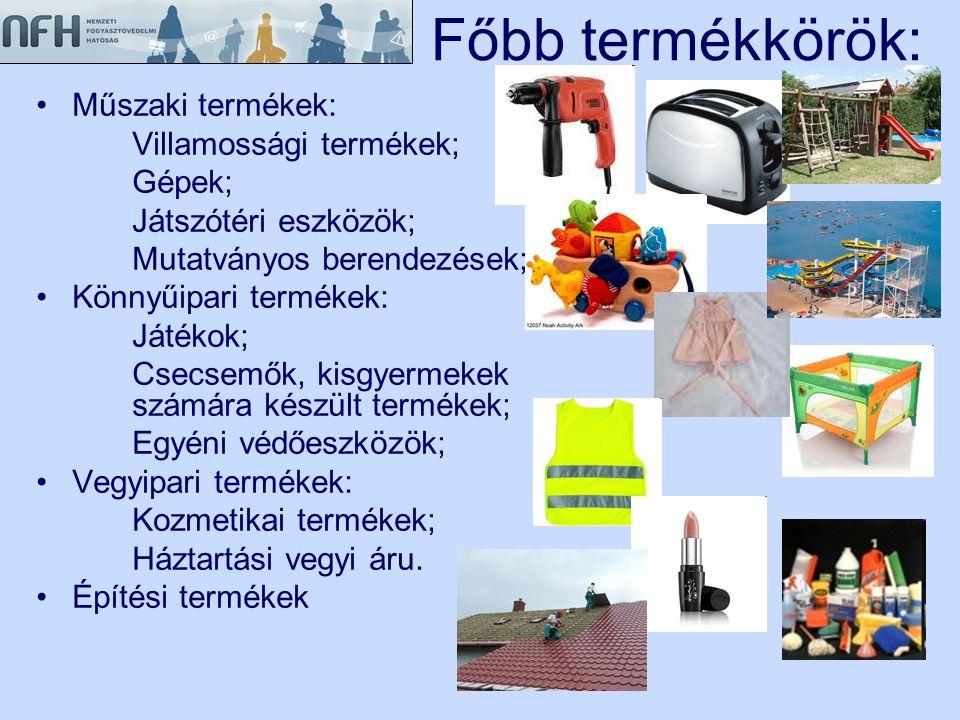 Főbb termékkörök: Műszaki termékek: Villamossági termékek; Gépek;