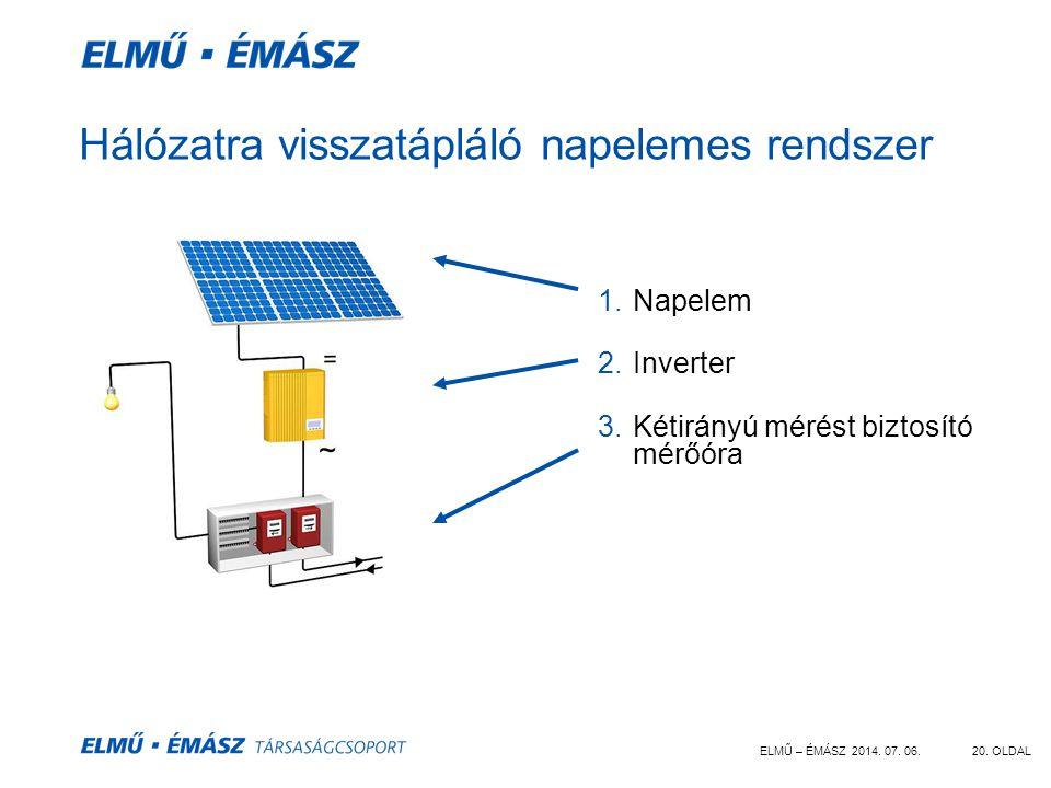 Hálózatra visszatápláló napelemes rendszer