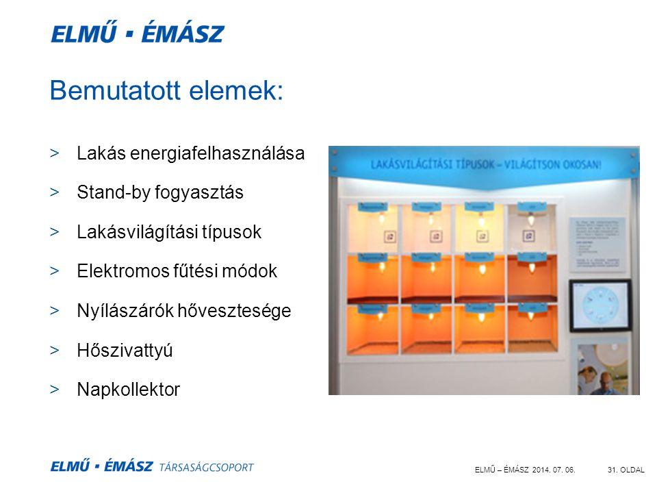 Bemutatott elemek: Lakás energiafelhasználása Stand-by fogyasztás