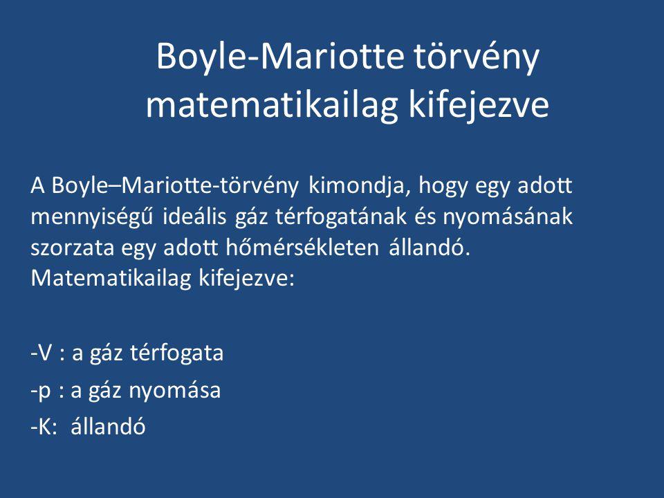 Boyle-Mariotte törvény matematikailag kifejezve