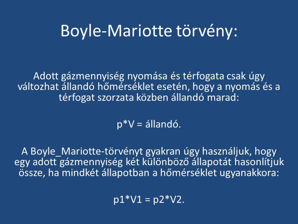 Boyle-Mariotte törvény: