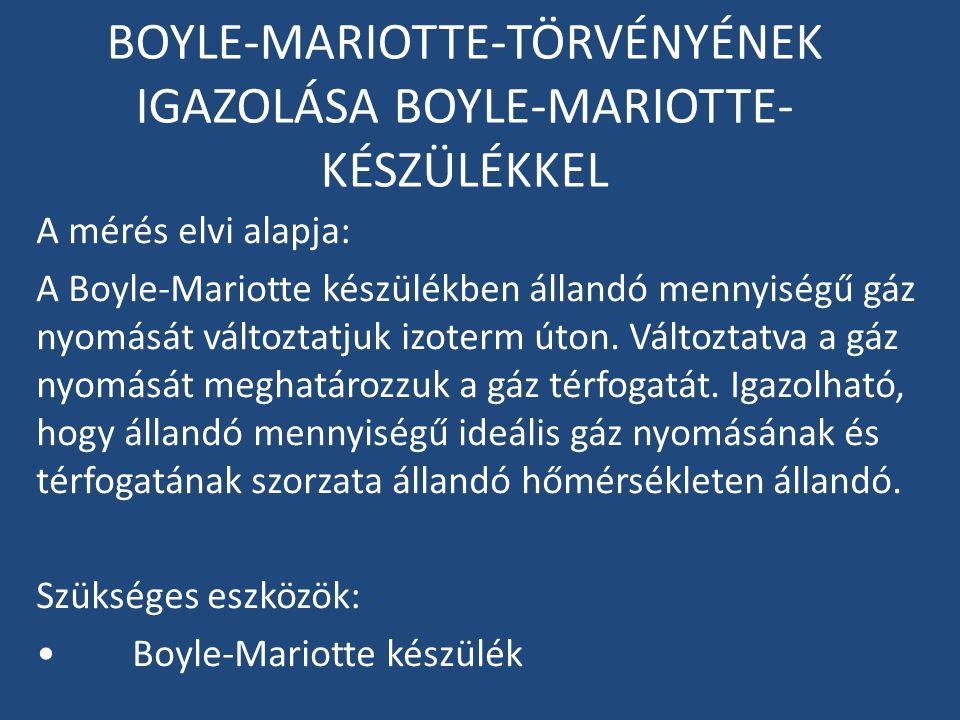 BOYLE-MARIOTTE-TÖRVÉNYÉNEK IGAZOLÁSA BOYLE-MARIOTTE-KÉSZÜLÉKKEL