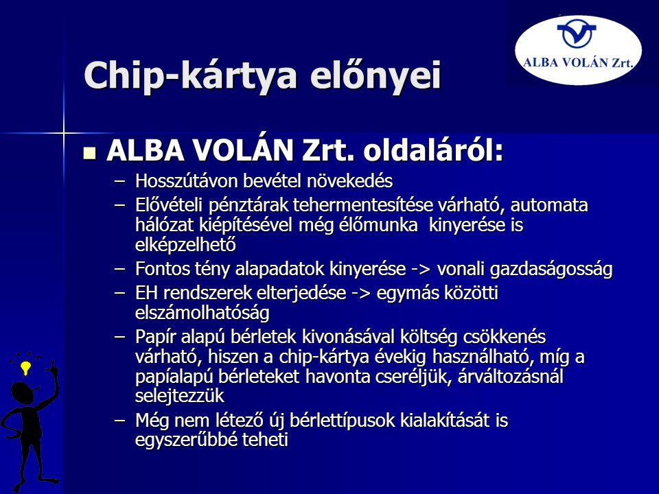 Chip-kártya előnyei ALBA VOLÁN Zrt. oldaláról: