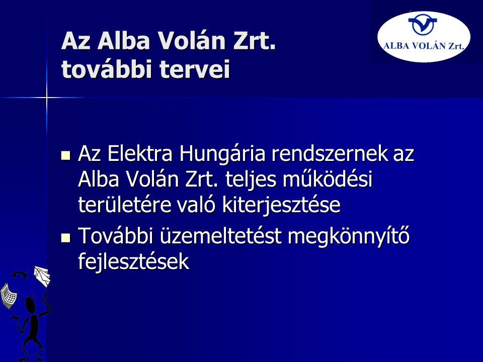 Az Alba Volán Zrt. további tervei